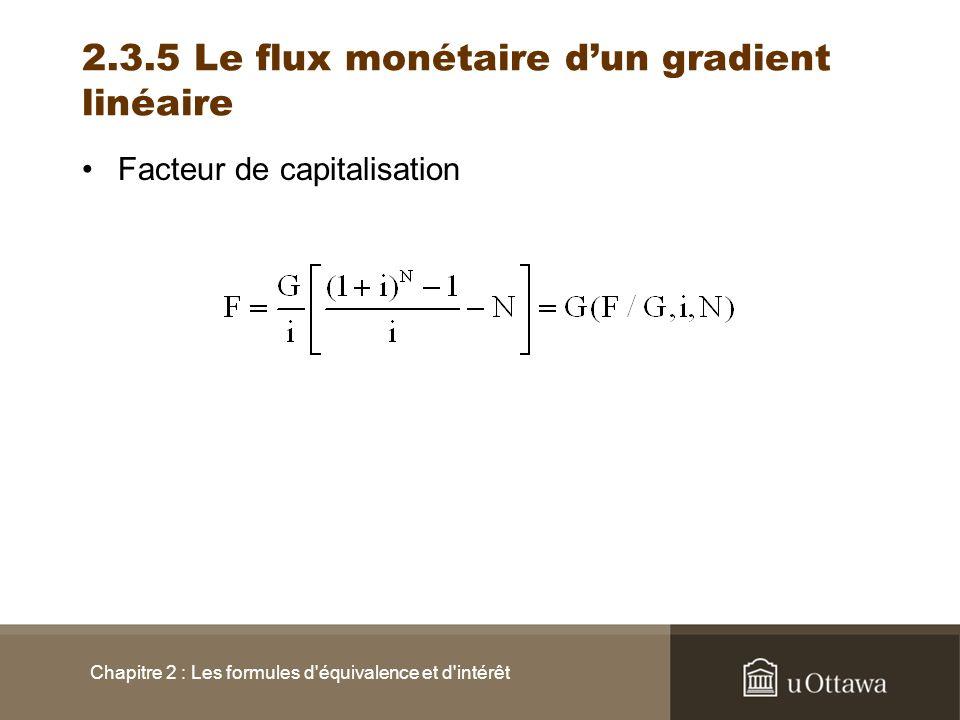 2.3.5 Le flux monétaire dun gradient linéaire Facteur de capitalisation Chapitre 2 : Les formules d'équivalence et d'intérêt