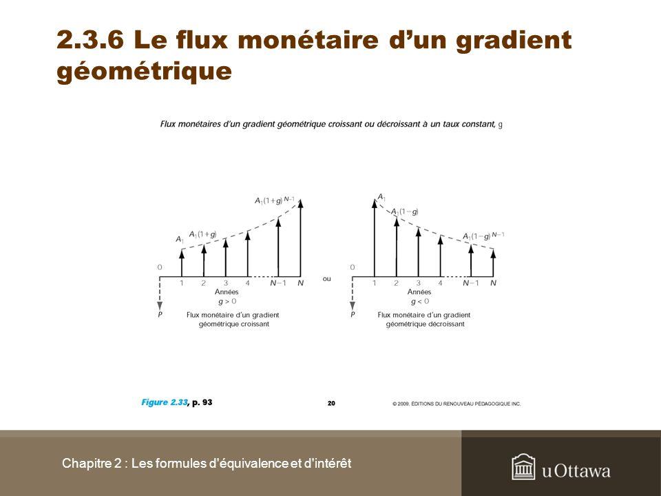 2.3.6 Le flux monétaire dun gradient géométrique Chapitre 2 : Les formules d'équivalence et d'intérêt