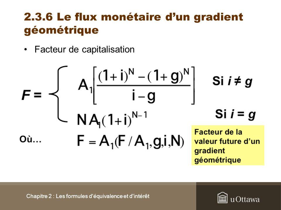 2.3.6 Le flux monétaire dun gradient géométrique Facteur de capitalisation Chapitre 2 : Les formules d'équivalence et d'intérêt