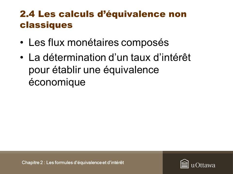 2.4 Les calculs déquivalence non classiques Les flux monétaires composés La détermination dun taux dintérêt pour établir une équivalence économique