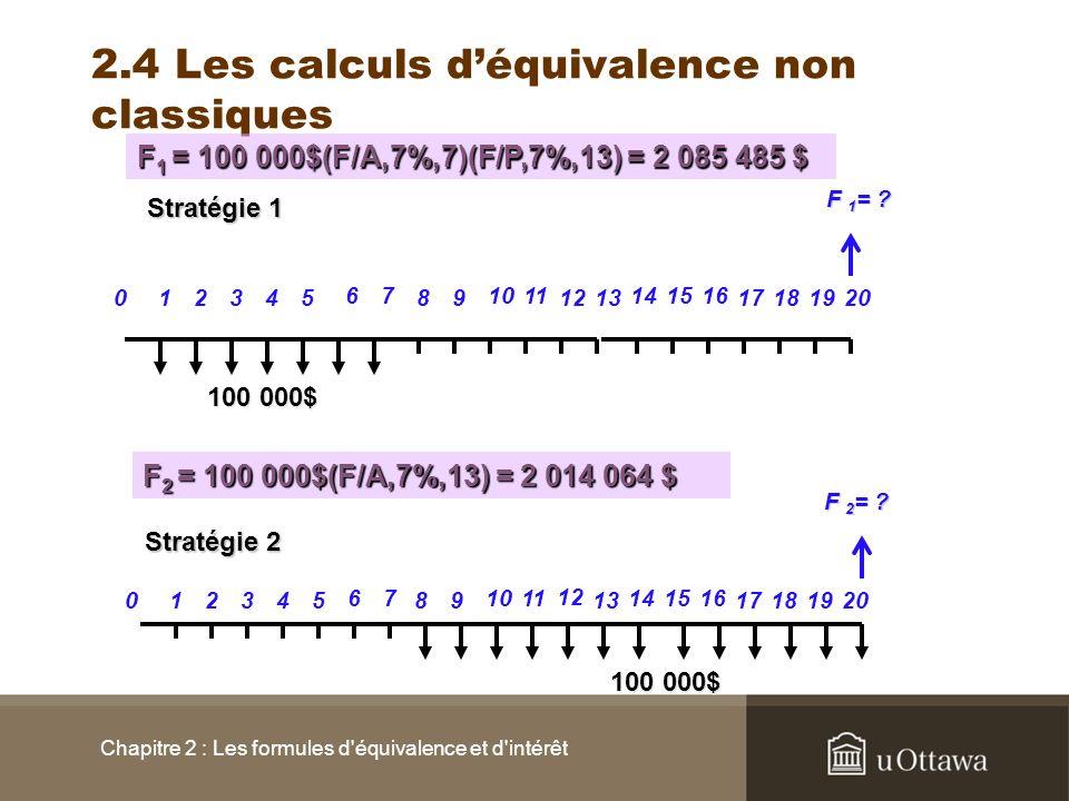 Chapitre 2 : Les formules d'équivalence et d'intérêt 2.4 Les calculs déquivalence non classiques F 1 = ? 132130 6 5412 710 98 11 17 161514 181920 Stra