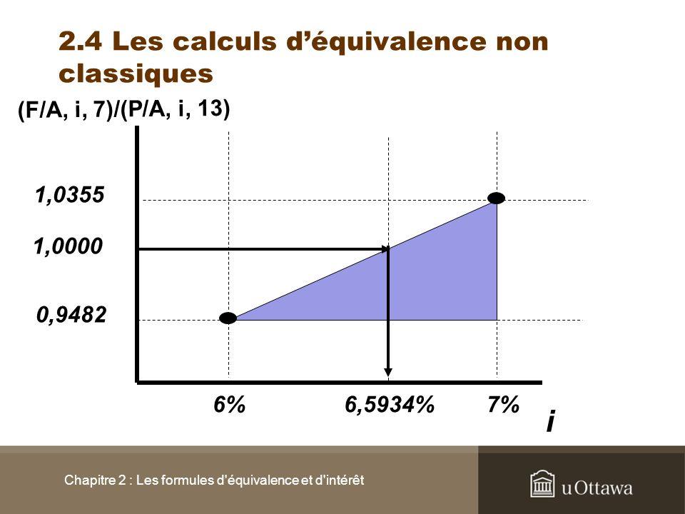 Chapitre 2 : Les formules d'équivalence et d'intérêt 2.4 Les calculs déquivalence non classiques i (F/A, i, 7)/(P/A, i, 13) 6,5934% 1,0000 7% 1,0355 6