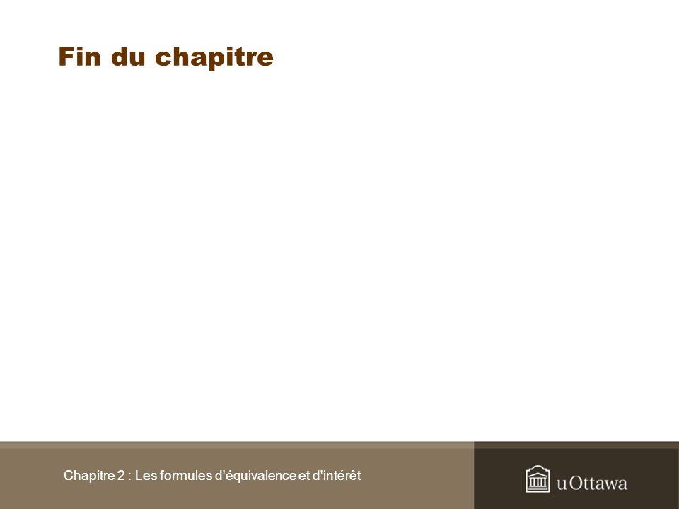 Fin du chapitre Chapitre 2 : Les formules d'équivalence et d'intérêt