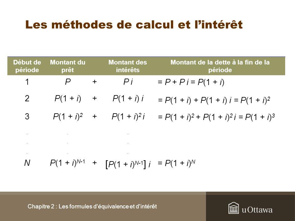 2.3.4 Les annuités Chapitre 2 : Les formules d équivalence et d intérêt F = A(1 + i) N-1 + A(1 + i) N-2 + … + A(1 + i) + A F = A + A(1 + i) + A(1 + i) 2 + … + A(1 + i) N-1 (1 + i)F = A(1 + i) + A(1 + i) 2 + … + A(1 + i) N F(1 + i) - F = - A + A(1 + i) N = A(F/A, i, N)F = (1+i) N - 1 i A