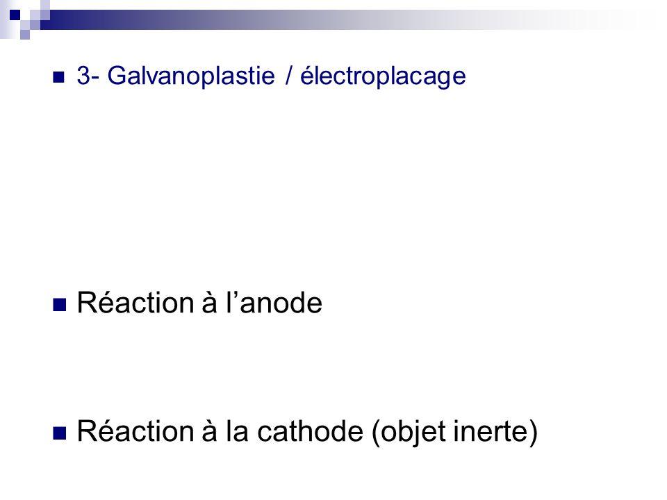 3- Galvanoplastie / électroplacage Réaction à lanode Réaction à la cathode (objet inerte)