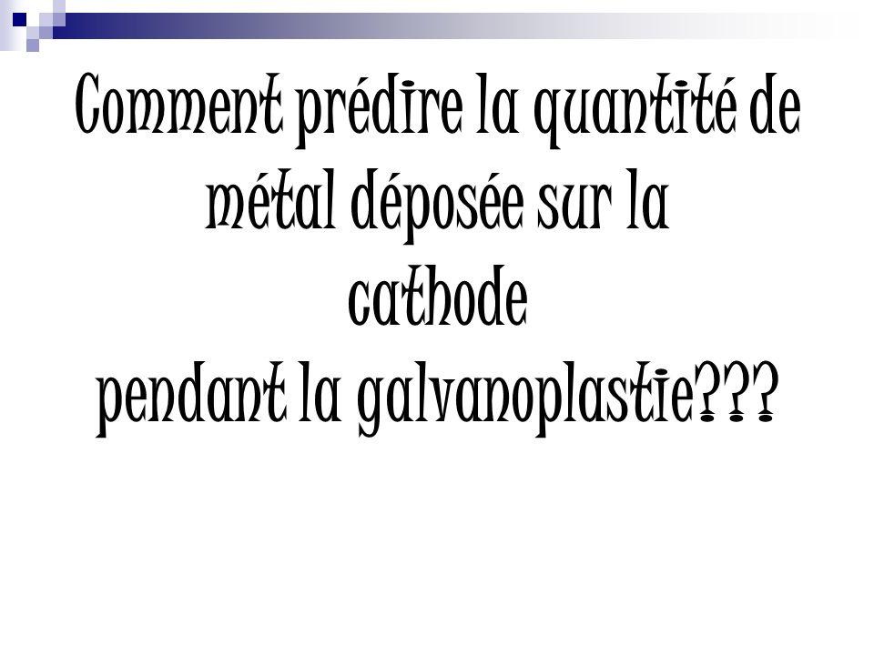 Comment prédire la quantité de métal déposée sur la cathode pendant la galvanoplastie???