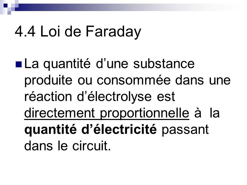 4.4 Loi de Faraday La quantité dune substance produite ou consommée dans une réaction délectrolyse est directement proportionnelle à la quantité délectricité passant dans le circuit.