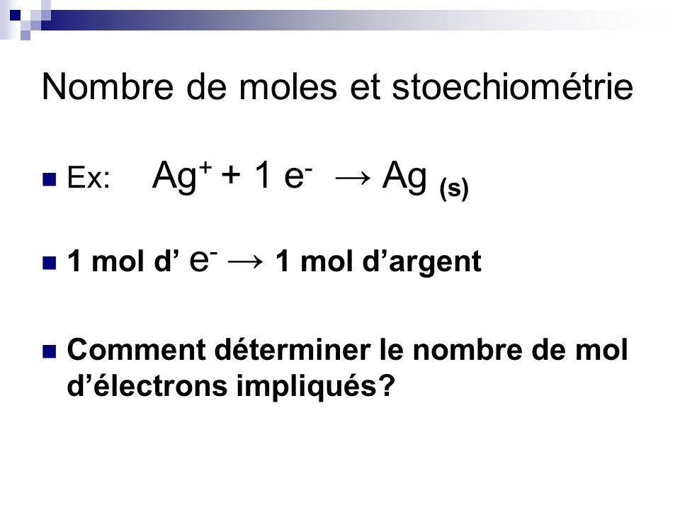 Nombre de moles et stoechiométrie Ex: Ag + + 1 e - Ag (s) 1 mol d e - 1 mol dargent Comment déterminer le nombre de mol délectrons impliqués?