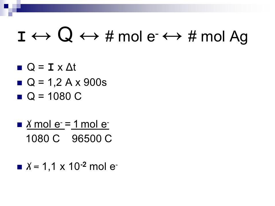 I Q # mol e - # mol Ag Q = I x Δt Q = 1,2 A x 900s Q = 1080 C X mol e - = 1 mol e - 1080 C 96500 C X = 1,1 x 10 -2 mol e -