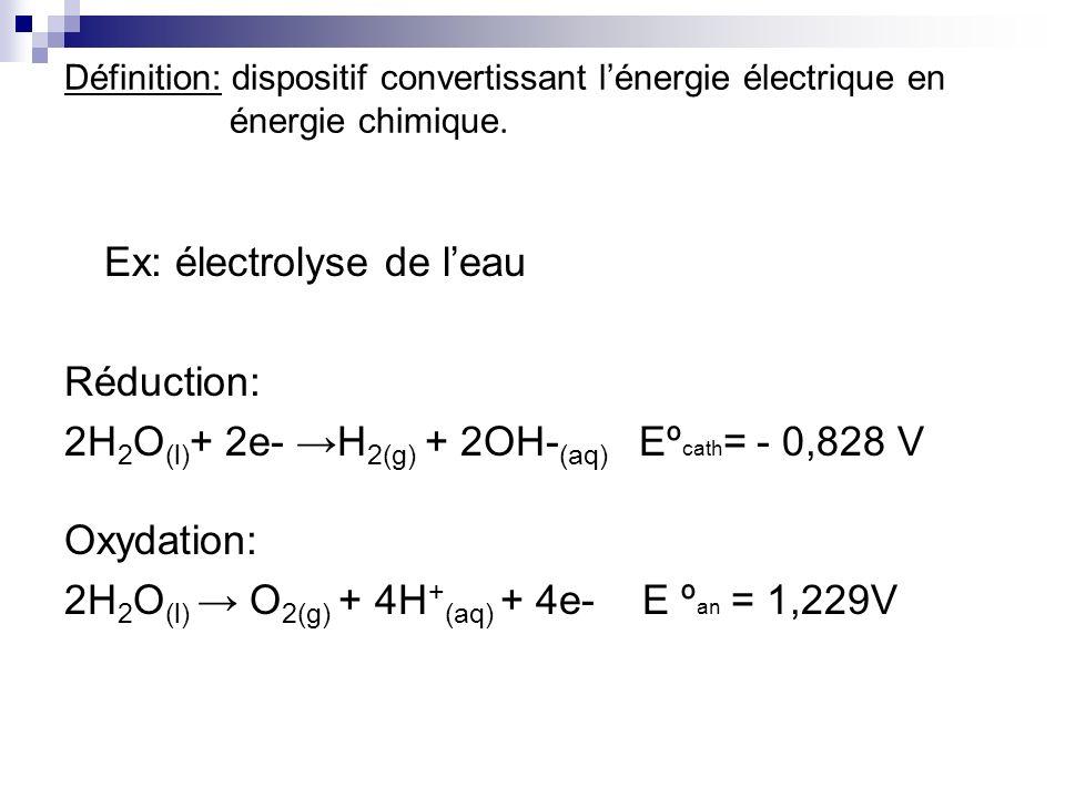 Définition: dispositif convertissant lénergie électrique en énergie chimique.