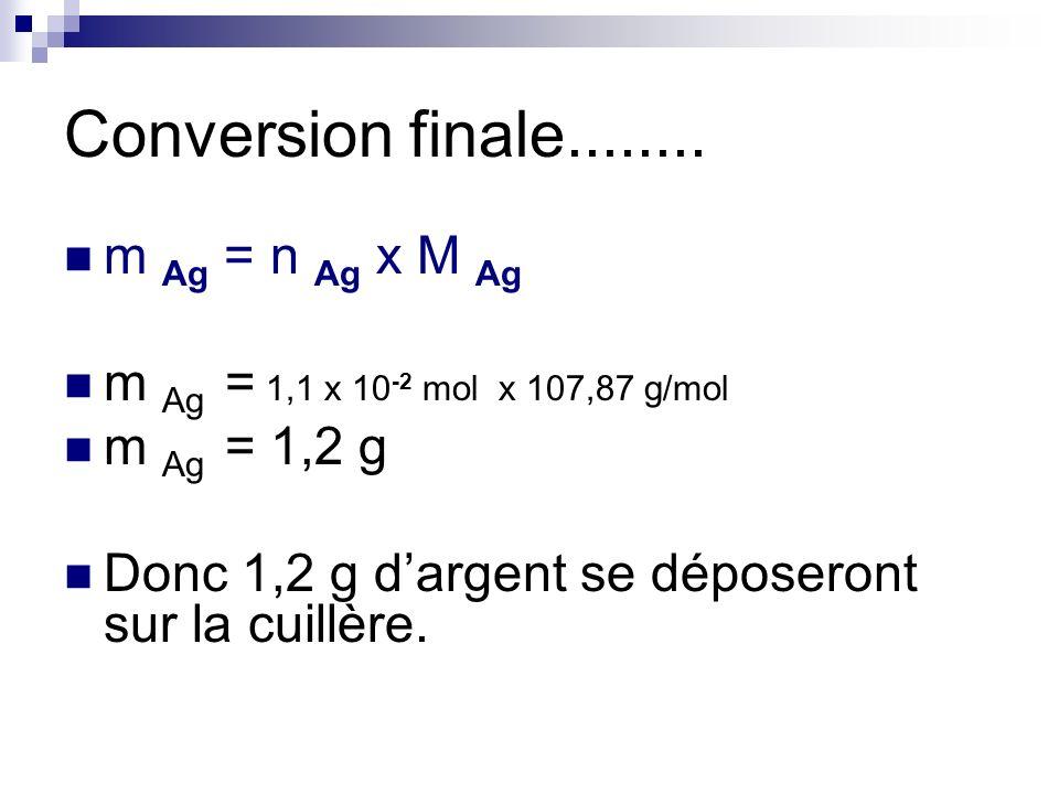 Conversion finale........