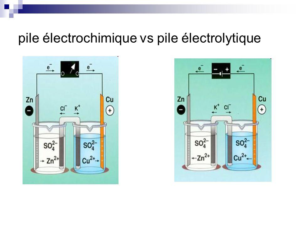 pile électrochimique vs pile électrolytique