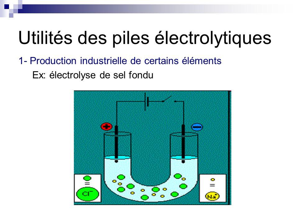 Utilités des piles électrolytiques 1- Production industrielle de certains éléments Ex: électrolyse de sel fondu