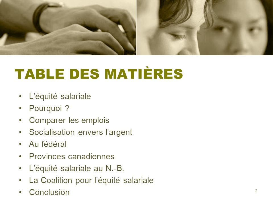 13 AU FÉDÉRAL Loi canadienne sur les droits de la personne Interdit les différences de salaires entre les femmes et les hommes qui travaillent dans le même établissement et accomplissent du travail de valeur égale.