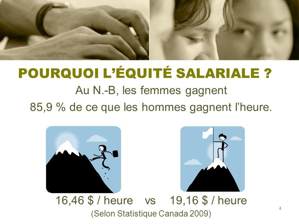 5 POURQUOI AVONS-NOUS BESOIN DE LÉQUITÉ SALARIALE .