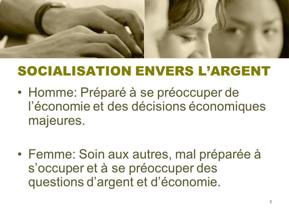 9 Une partie de la solution : Une LOI SUR LÉQUITÉ SALARIALE Pour assurer que le travail traditionnellement ou majoritairement féminin soit rémunéré à sa juste valeur.