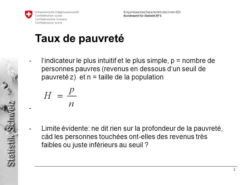 2 Eidgenössisches Departement des Innern EDI Bundesamt für Statistik BFS Taux de pauvreté -lindicateur le plus intuitif et le plus simple, p = nombre