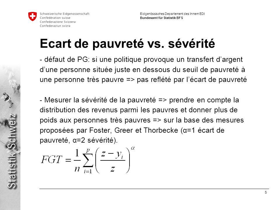 5 Eidgenössisches Departement des Innern EDI Bundesamt für Statistik BFS Ecart de pauvreté vs. sévérité - défaut de PG: si une politique provoque un t