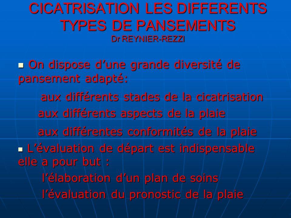 CICATRISATION LES DIFFERENTS TYPES DE PANSEMENTS DR REYNIER-REZZI 1 PANSEMENTS HYDROCOLLOIDES: 1 PANSEMENTS HYDROCOLLOIDES: Constitués: Constitués: dun polymère absorbant la carboxyméthylcellulose dune couche imperméable aux exsudats dun adhésif Avantages: Avantages: Espacement des pansements (à saturation 2à3/S) Peu coûteux peu dallergie Inconvénients: Inconvénients: Irritation péri lésionnelle Odeur désagréable