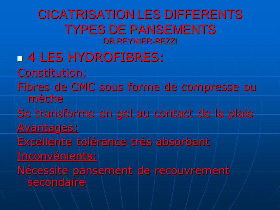 CICATRISATION LES DIFFERENTS TYPES DE PANSEMENTS DR REYNIER-REZZI 4 LES HYDROFIBRES: 4 LES HYDROFIBRES:Constitution: Fibres de CMC sous forme de compr