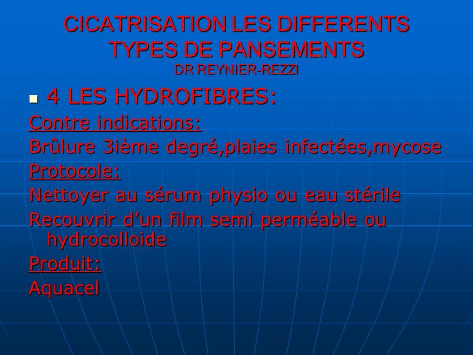 CICATRISATION LES DIFFERENTS TYPES DE PANSEMENTS DR REYNIER-REZZI 4 LES HYDROFIBRES: 4 LES HYDROFIBRES: Contre indications: Brûlure 3ième degré,plaies