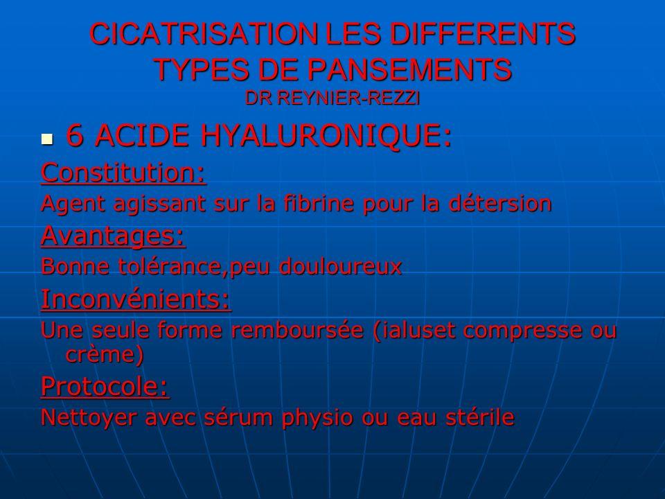 CICATRISATION LES DIFFERENTS TYPES DE PANSEMENTS DR REYNIER-REZZI 6 ACIDE HYALURONIQUE: 6 ACIDE HYALURONIQUE:Constitution: Agent agissant sur la fibri