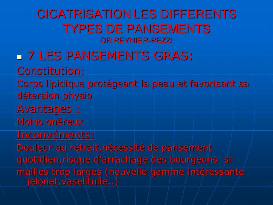 CICATRISATION LES DIFFERENTS TYPES DE PANSEMENTS DR REYNIER-REZZI 7 LES PANSEMENTS GRAS: 7 LES PANSEMENTS GRAS:Constitution: Corps lipidique protégean