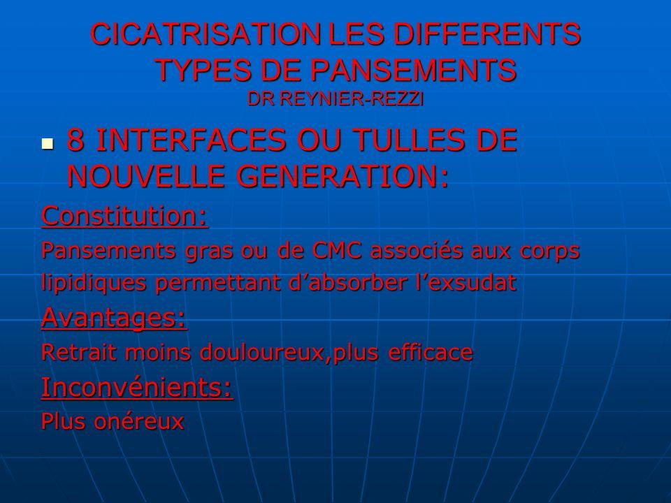 CICATRISATION LES DIFFERENTS TYPES DE PANSEMENTS DR REYNIER-REZZI 8 INTERFACES OU TULLES DE NOUVELLE GENERATION: 8 INTERFACES OU TULLES DE NOUVELLE GE