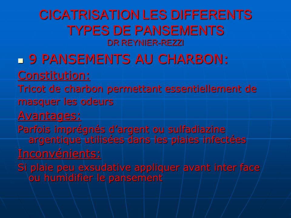 CICATRISATION LES DIFFERENTS TYPES DE PANSEMENTS DR REYNIER-REZZI 9 PANSEMENTS AU CHARBON: 9 PANSEMENTS AU CHARBON:Constitution: Tricot de charbon per