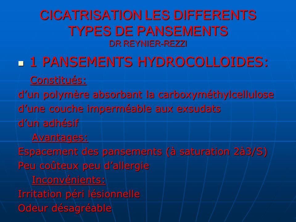 CICATRISATION LES DIFFERENTS TYPES DE PANSEMENTS DR REYNIER-REZZI 1 PANSEMENTS HYDROCOLLOIDES: 1 PANSEMENTS HYDROCOLLOIDES: Constitués: Constitués: du