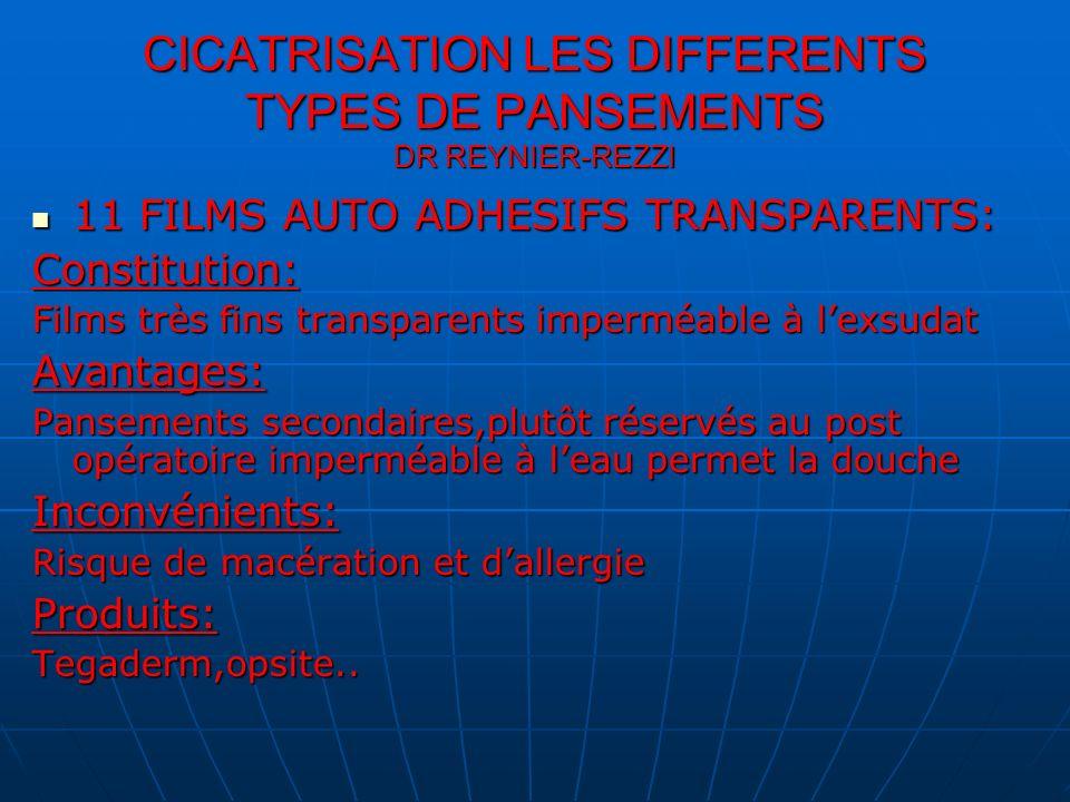 CICATRISATION LES DIFFERENTS TYPES DE PANSEMENTS DR REYNIER-REZZI 11 FILMS AUTO ADHESIFS TRANSPARENTS: 11 FILMS AUTO ADHESIFS TRANSPARENTS:Constitutio