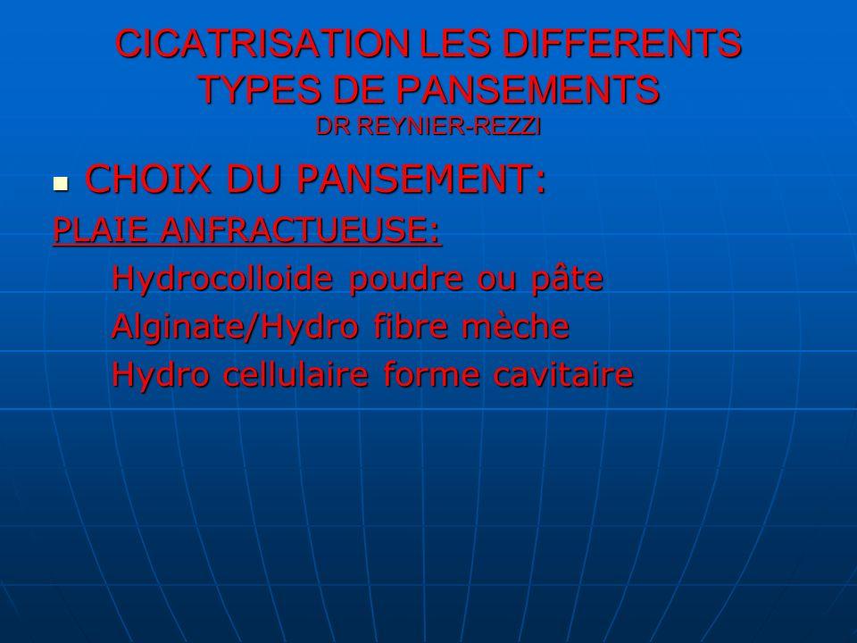 CICATRISATION LES DIFFERENTS TYPES DE PANSEMENTS DR REYNIER-REZZI CHOIX DU PANSEMENT: CHOIX DU PANSEMENT: PLAIE ANFRACTUEUSE: Hydrocolloide poudre ou