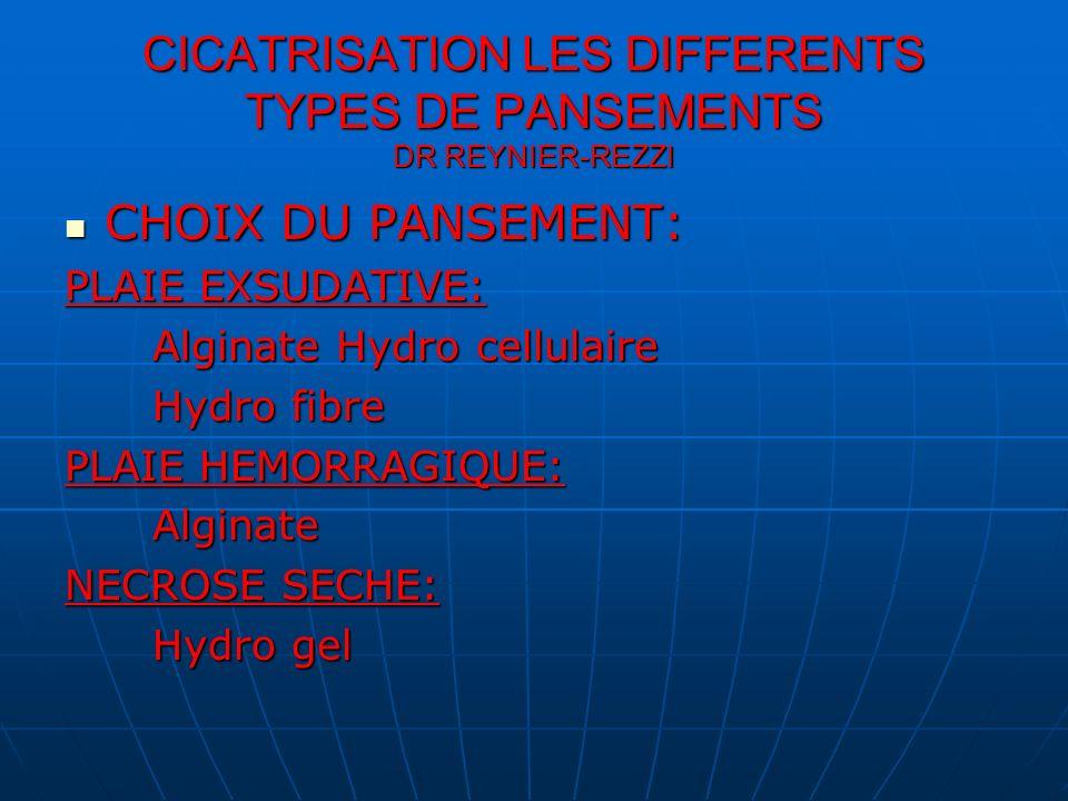 CICATRISATION LES DIFFERENTS TYPES DE PANSEMENTS DR REYNIER-REZZI CHOIX DU PANSEMENT: CHOIX DU PANSEMENT: PLAIE EXSUDATIVE: Alginate Hydro cellulaire