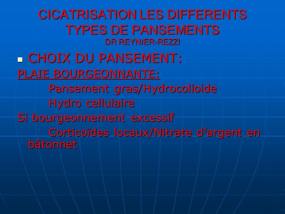 CICATRISATION LES DIFFERENTS TYPES DE PANSEMENTS DR REYNIER-REZZI CHOIX DU PANSEMENT: CHOIX DU PANSEMENT: PLAIE BOURGEONNANTE: Pansement gras/Hydrocol