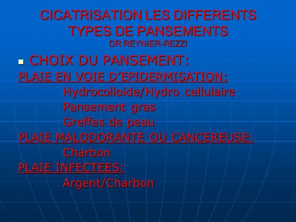CICATRISATION LES DIFFERENTS TYPES DE PANSEMENTS DR REYNIER-REZZI CHOIX DU PANSEMENT: CHOIX DU PANSEMENT: PLAIE EN VOIE DEPIDERMISATION: Hydrocolloide