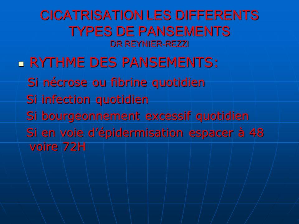 CICATRISATION LES DIFFERENTS TYPES DE PANSEMENTS DR REYNIER-REZZI RYTHME DES PANSEMENTS: RYTHME DES PANSEMENTS: Si nécrose ou fibrine quotidien Si néc
