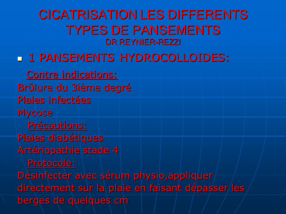 CICATRISATION LES DIFFERENTS TYPES DE PANSEMENTS DR REYNIER-REZZI 1 PANSEMENTS HYDROCOLLOIDES: 1 PANSEMENTS HYDROCOLLOIDES: Produits disponibles: En plaque de différentes tailles En pâte en poudre Forme anatomique talon coude sacrum (algoplaque,comfeel,duoderm,hydrocoll…)