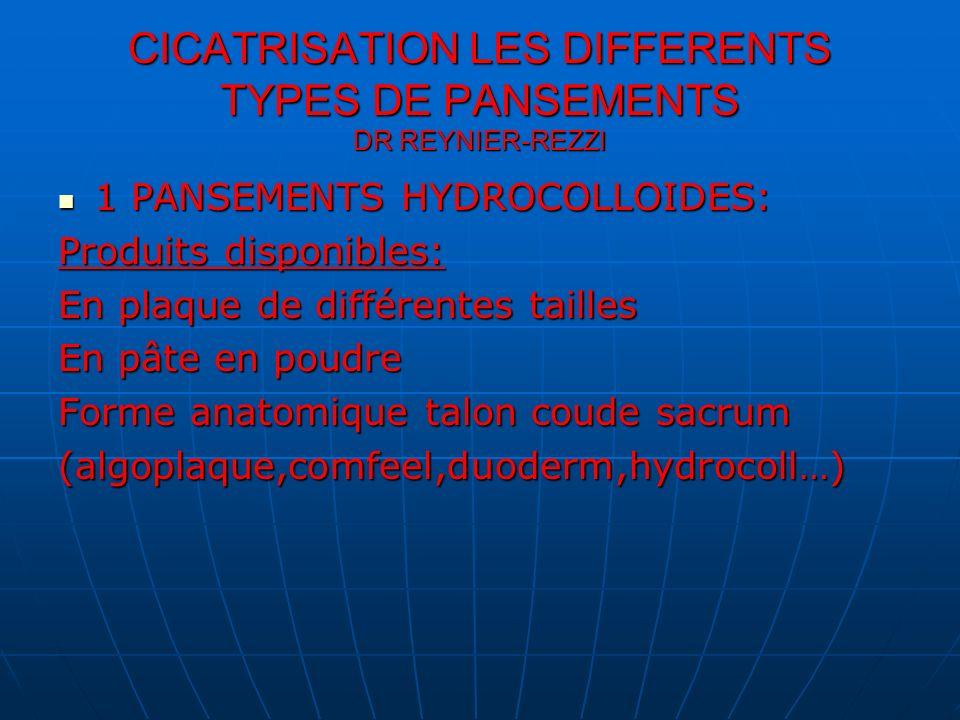 CICATRISATION LES DIFFERENTS TYPES DE PANSEMENTS DR REYNIER-REZZI CHOIX DU PANSEMENT: CHOIX DU PANSEMENT: PLAIE BOURGEONNANTE: Pansement gras/Hydrocolloide Pansement gras/Hydrocolloide Hydro cellulaire Hydro cellulaire Si bourgeonnement excessif Corticoïdes locaux/Nitrate dargent en bâtonnet Corticoïdes locaux/Nitrate dargent en bâtonnet