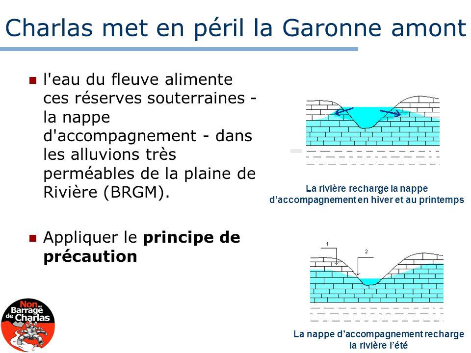 Charlas met en péril la Garonne amont l'eau du fleuve alimente ces réserves souterraines - la nappe d'accompagnement - dans les alluvions très perméab