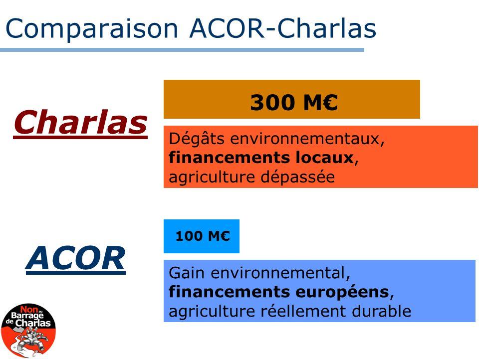 Comparaison ACOR-Charlas 100 M ACOR Gain environnemental, financements européens, agriculture réellement durable 300 M Dégâts environnementaux, financ