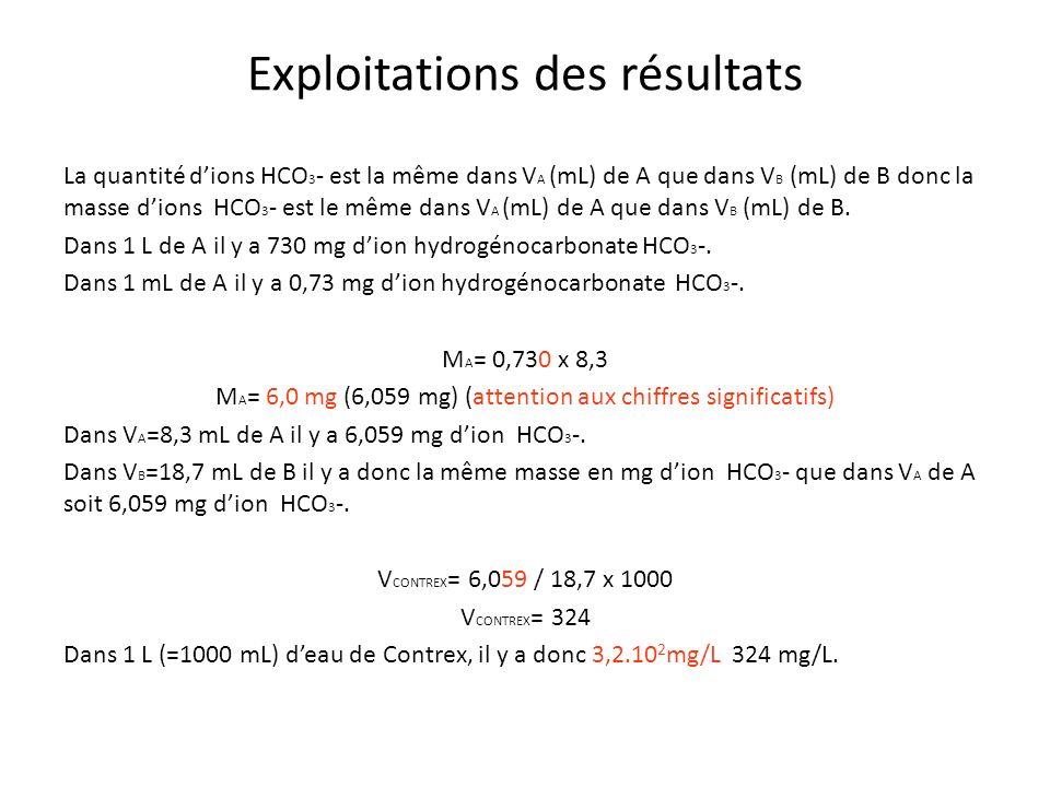 Exploitations des résultats La quantité dions HCO 3 - est la même dans V A (mL) de A que dans V B (mL) de B donc la masse dions HCO 3 - est le même da