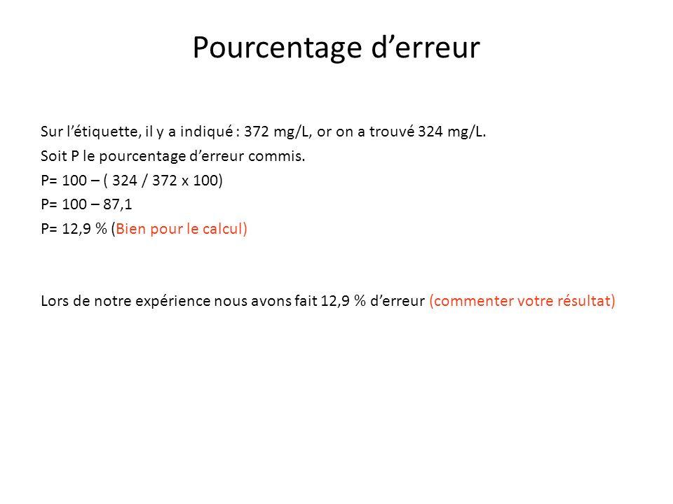 Pourcentage derreur Sur létiquette, il y a indiqué : 372 mg/L, or on a trouvé 324 mg/L. Soit P le pourcentage derreur commis. P= 100 – ( 324 / 372 x 1