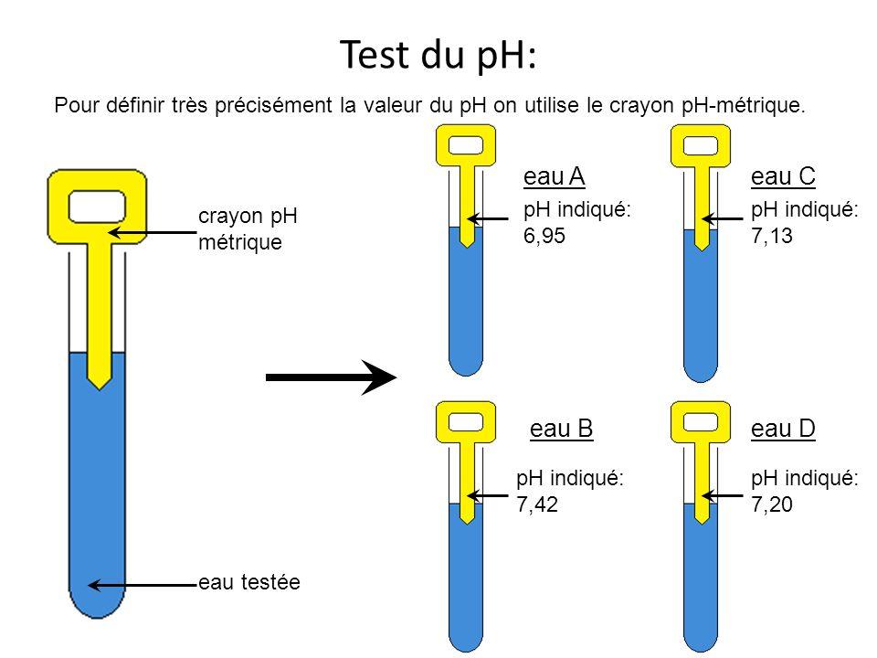 Test du pH: crayon pH métrique eau testée Pour définir très précisément la valeur du pH on utilise le crayon pH-métrique. pH indiqué: 7,20 pH indiqué: