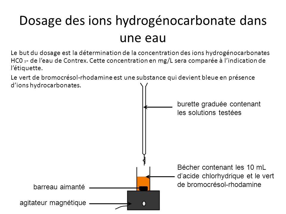 Solution A (solution de concentration connue en ions hydrogénocarbonates) Solution B (échantillon deau minérale de Contrex) Mise en évidence des ions HC0 3- avec du BCR, de lacide chlorhydrique et V a = 8,3 mL Mise en évidence des ions HC0 3- avec du BCR, de lacide chlorhydrique et V b = 18,7mL solution A restante Solution B restante