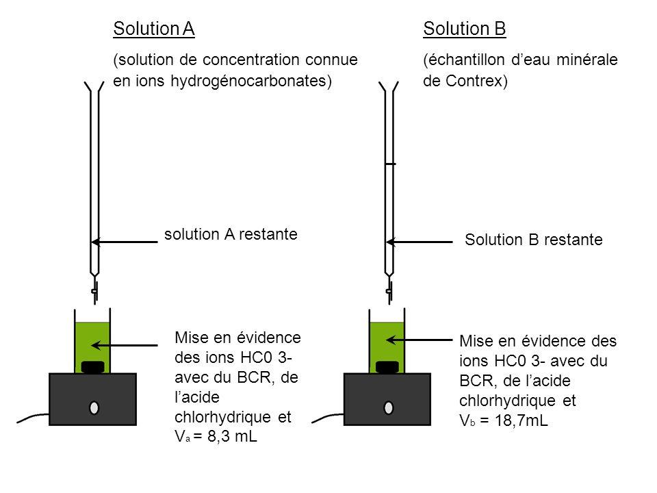 Solution A (solution de concentration connue en ions hydrogénocarbonates) Solution B (échantillon deau minérale de Contrex) Mise en évidence des ions