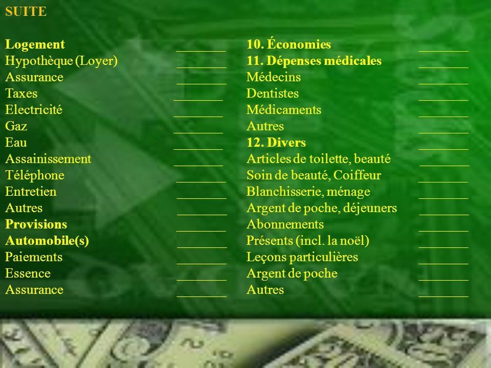 SUITE Logement _______10. Économies _______ Hypothèque (Loyer) _______11. Dépenses médicales _______ Assurance _______Médecins _______ Taxes _______De