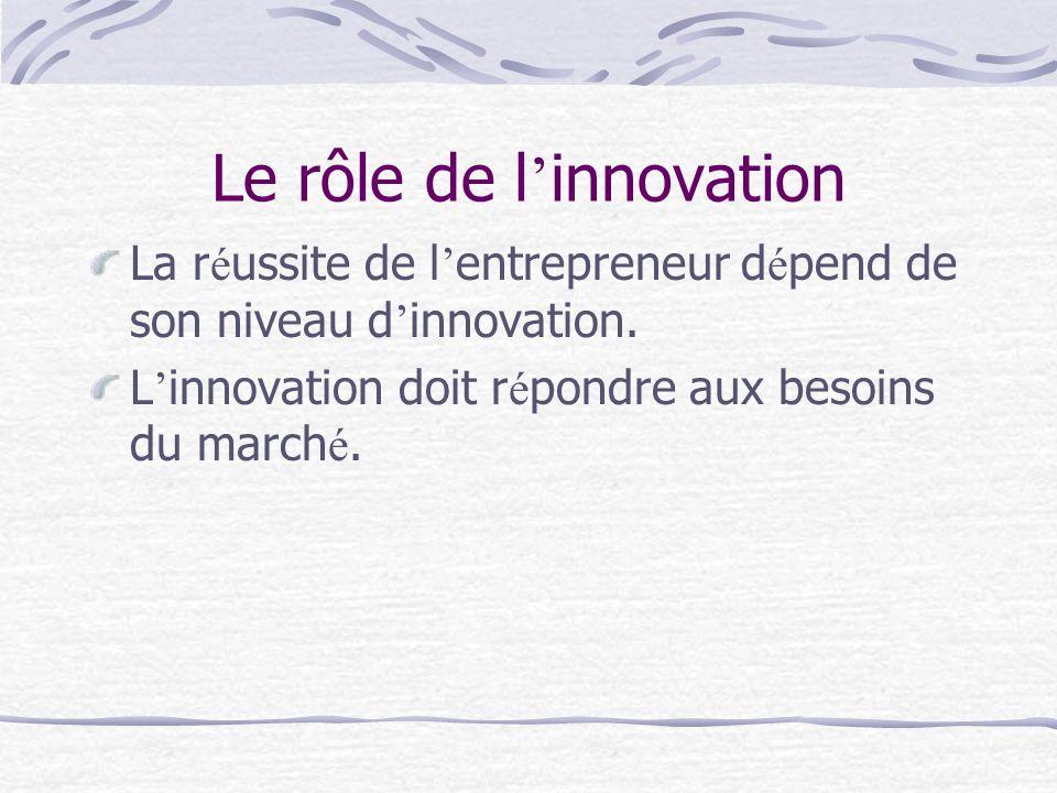 Le rôle de l innovation La r é ussite de l entrepreneur d é pend de son niveau d innovation. L innovation doit r é pondre aux besoins du march é.