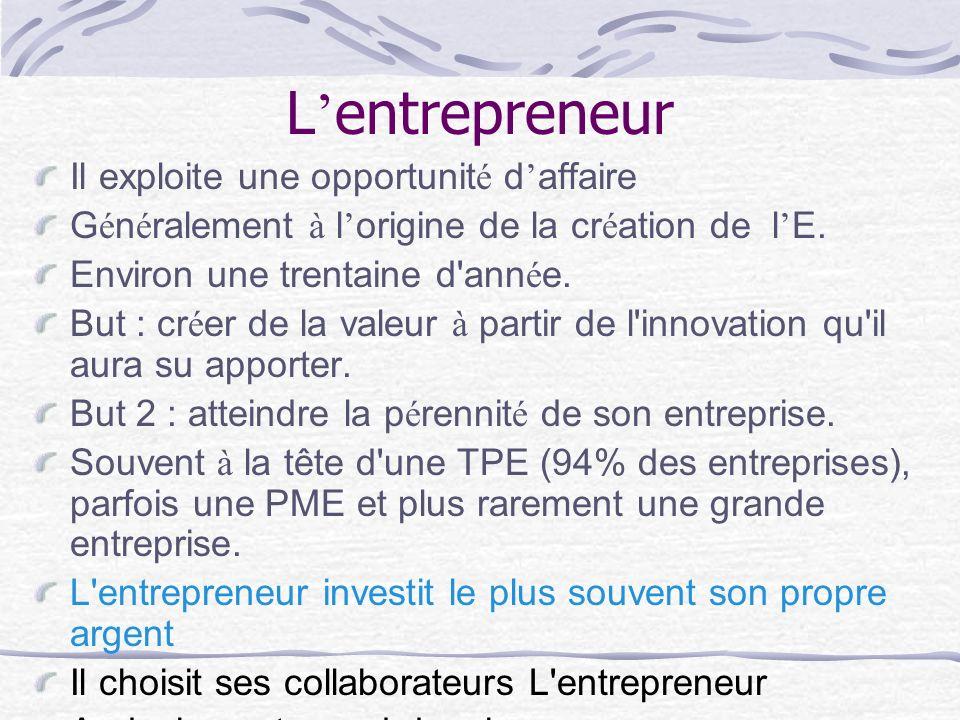 L entrepreneur Il exploite une opportunit é d affaire G é n é ralement à l origine de la cr é ation de l E. Environ une trentaine d'ann é e. But : cr