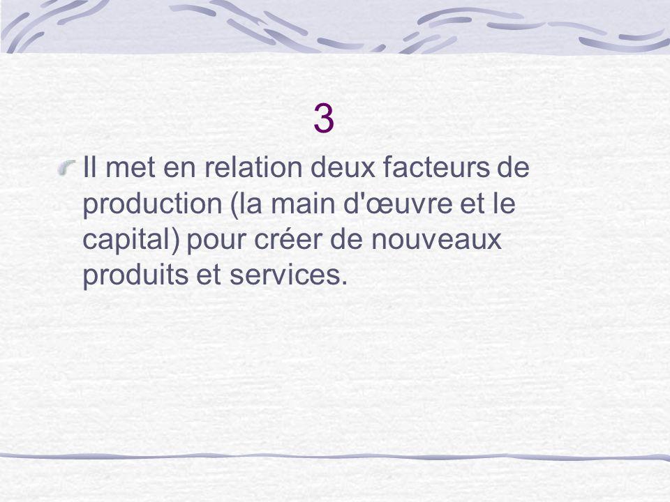 3 Il met en relation deux facteurs de production (la main d'œuvre et le capital) pour créer de nouveaux produits et services.