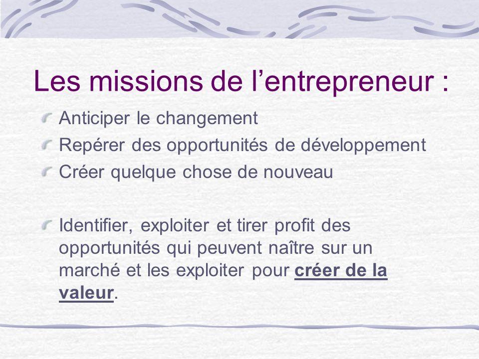 Les missions de lentrepreneur : Anticiper le changement Repérer des opportunités de développement Créer quelque chose de nouveau Identifier, exploiter